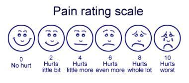 Đánh giá đau